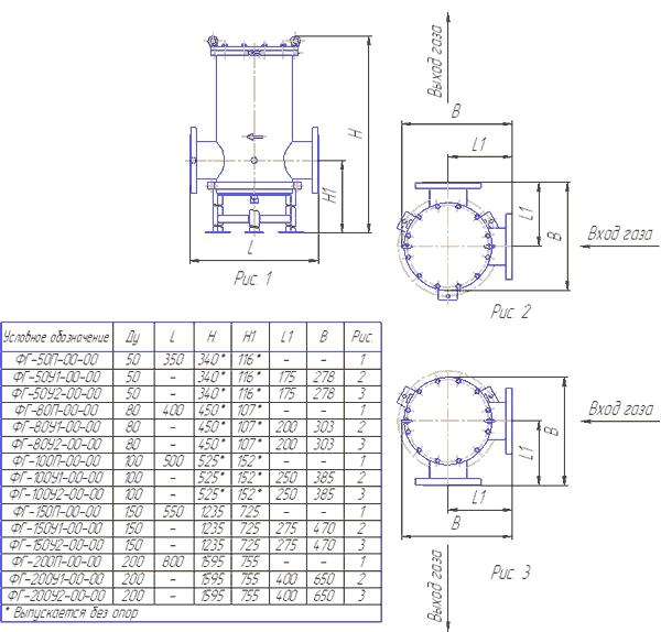 Фильтрующий элемент к ФГ-150П
