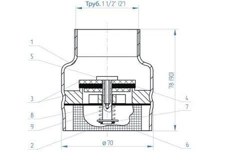 Общий вид клапана обратного нижней установки КОН