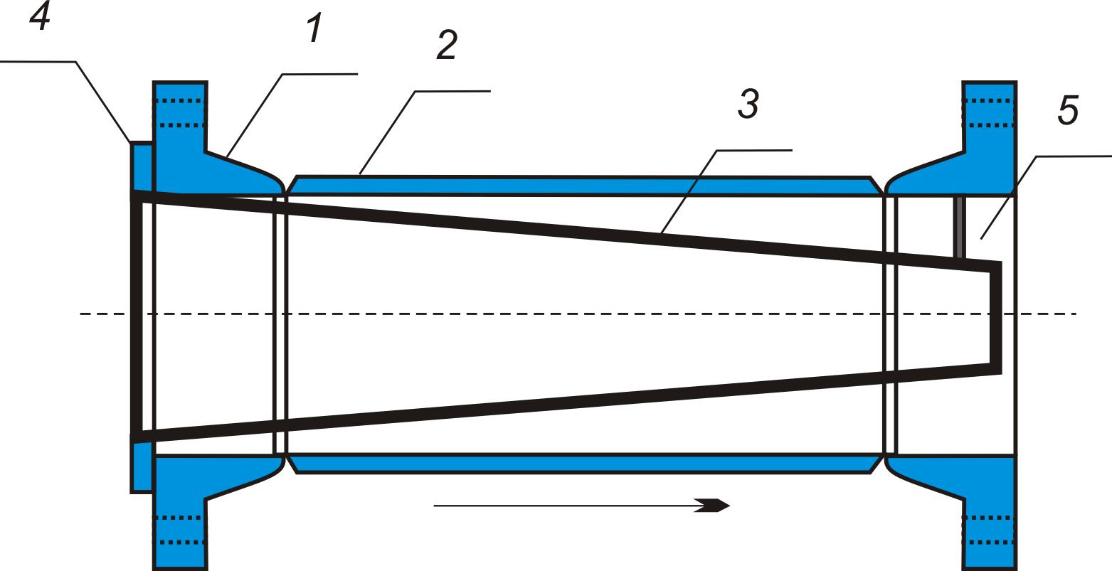 Фильтр сетчатый ФС-III